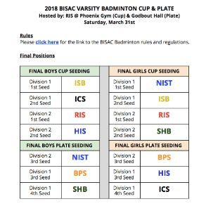 BISAC Varsity Cup and Plate Badminton @RIS 31 March