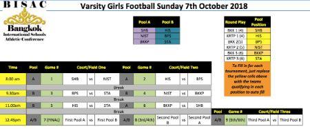 BISAC Varsity Girls Football Sunday 7 Oct