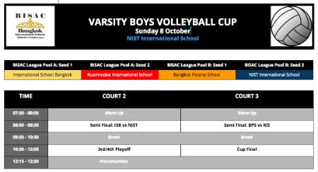 Varsity Boys Volleyball BISAC Cup Championship