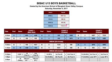 BISAC U13 Boys Basketball @ASB Green Valley