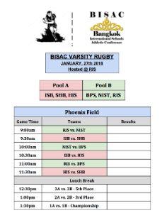 Varsity Boys Rugby BISAC Schedule 27 JAN