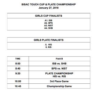 Varsity Touch Rugby BISAC Schedule 27 JAN