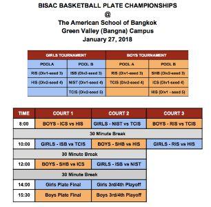 Varsity Girls Basketball BISAC Schedule 27 JAN