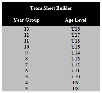 Year Groups